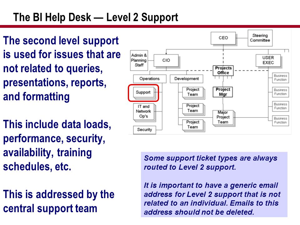 The BI Help Desk — Level 2 Support The second level support is used for issues that are not related to queries, presentations, reports, and formatting