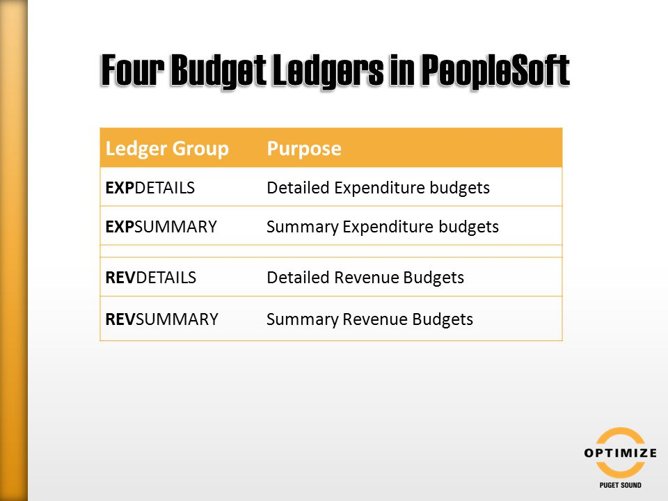 Ledger GroupPurpose EXPDETAILSDetailed Expenditure budgets EXPSUMMARYSummary Expenditure budgets REVDETAILSDetailed Revenue Budgets REVSUMMARYSummary Revenue Budgets