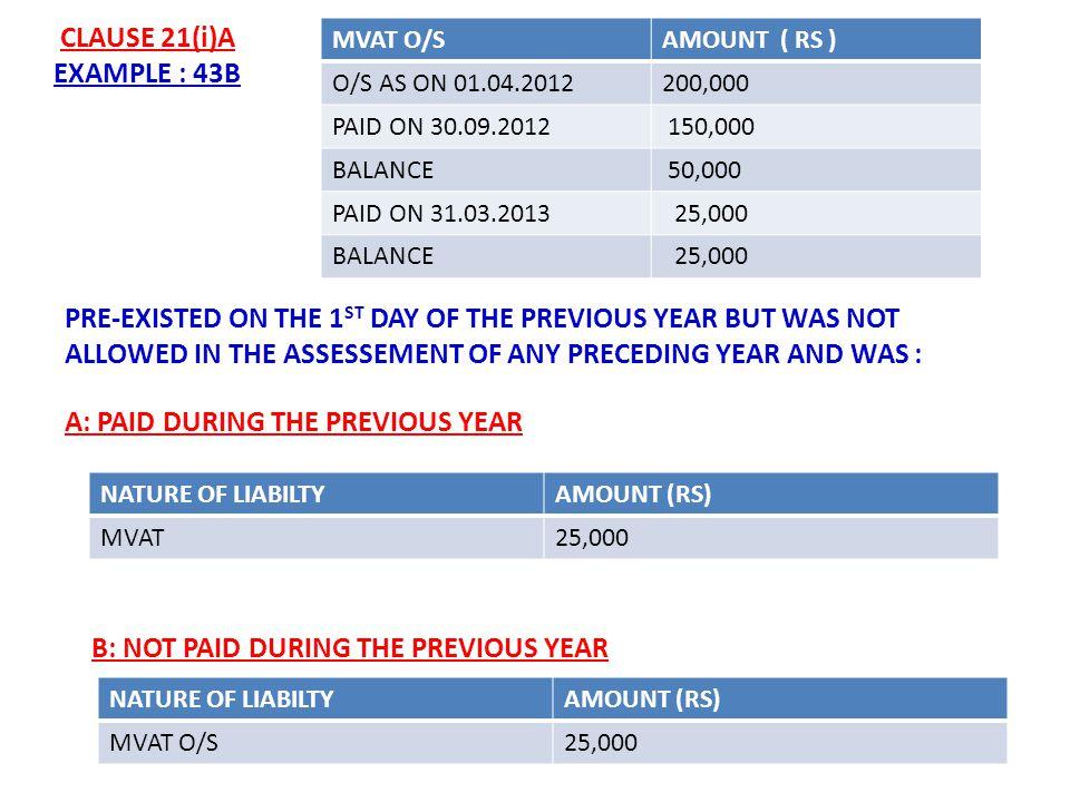 CLAUSE 21(i)A EXAMPLE : 43B MVAT O/SAMOUNT ( RS ) O/S AS ON 01.04.2012200,000 PAID ON 30.09.2012 150,000 BALANCE 50,000 PAID ON 31.03.2013 25,000 BALA