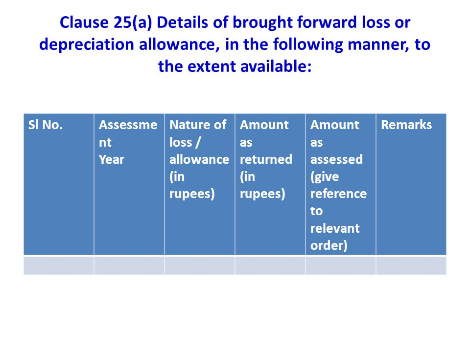 Clause 25(a) Details of brought forward loss or depreciation allowance, in the following manner, to the extent available: Sl No.Assessme nt Year Natur
