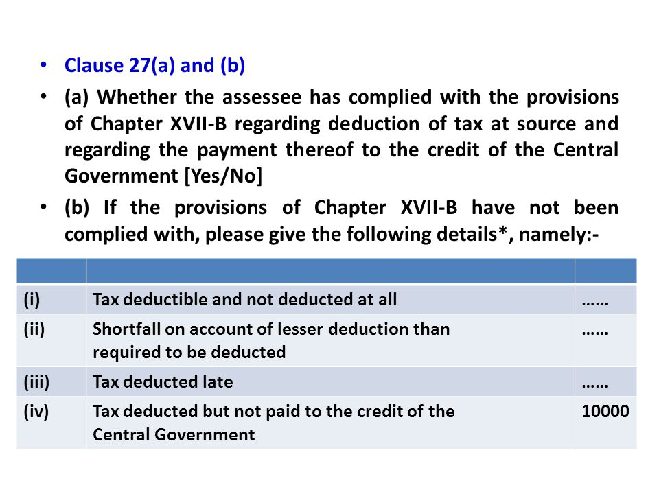 Clause 27(a) and (b) (a) Whether the assessee has complied with the provisions of Chapter XVII-B regarding deduction of tax at source and regarding th