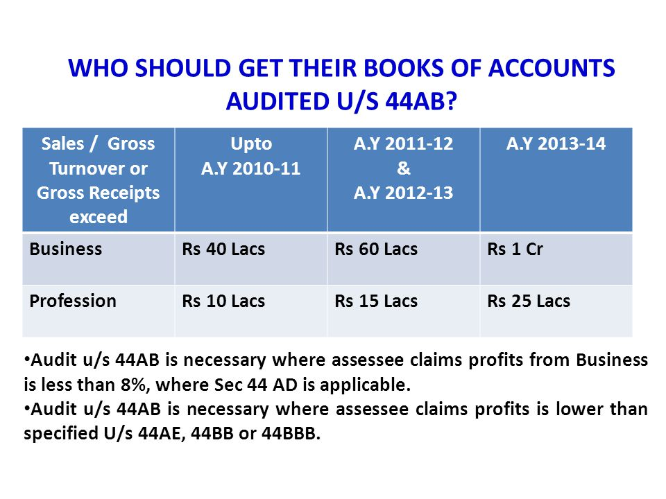 WHO SHOULD GET THEIR BOOKS OF ACCOUNTS AUDITED U/S 44AB? Sales / Gross Turnover or Gross Receipts exceed Upto A.Y 2010-11 A.Y 2011-12 & A.Y 2012-13 A.