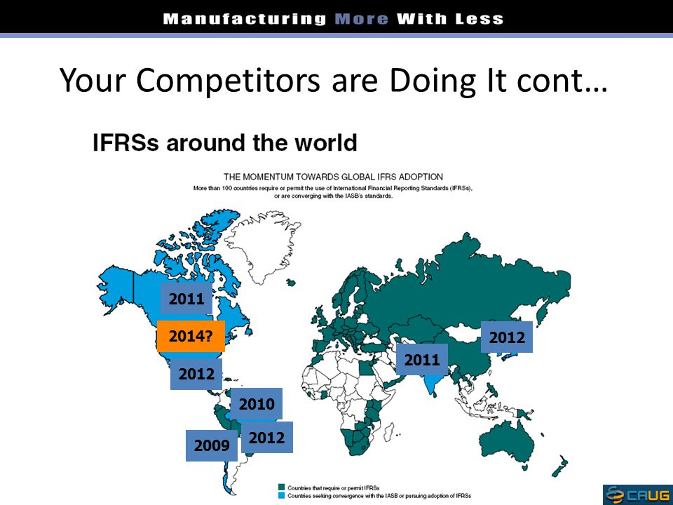 Your Competitors are Doing It cont… 2010 2012 2011 2012 2014? 2009 2012