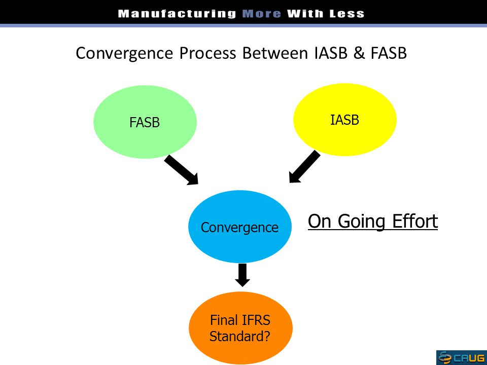 Convergence Process Between IASB & FASB FASB IASB Convergence Final IFRS Standard? On Going Effort