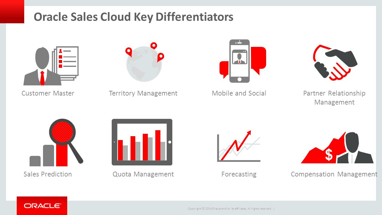 Copyright © 2014 Oracle and/or its affiliates. All rights reserved.   Oracle Sales Cloud Key Differentiators Quota Management Mobile and Social Custom