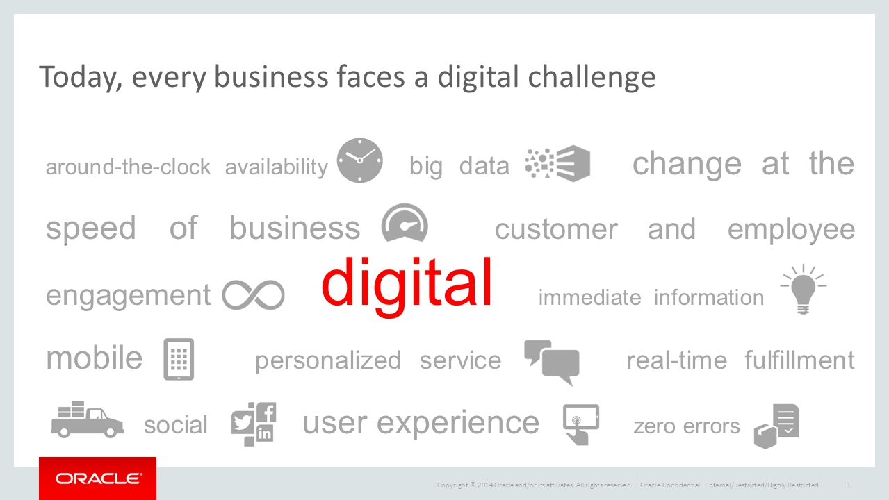 Copyright © 2014 Oracle and/or its affiliates. All rights reserved.   Today, every business faces a digital challenge Oracle Confidential – Internal/R
