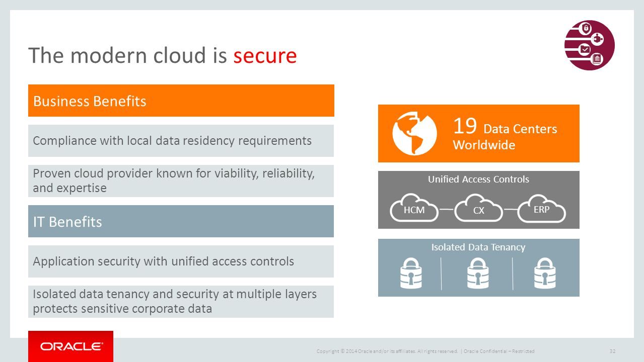 Copyright © 2014 Oracle and/or its affiliates. All rights reserved.   The modern cloud is secure Oracle Confidential – Restricted32 Business Benefits