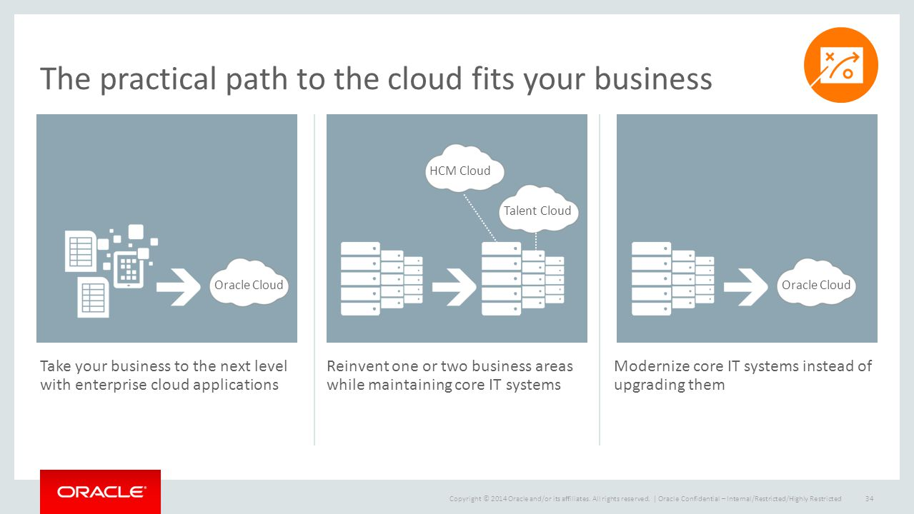 Copyright © 2014 Oracle and/or its affiliates. All rights reserved.   Take your business to the next level with enterprise cloud applications Reinvent