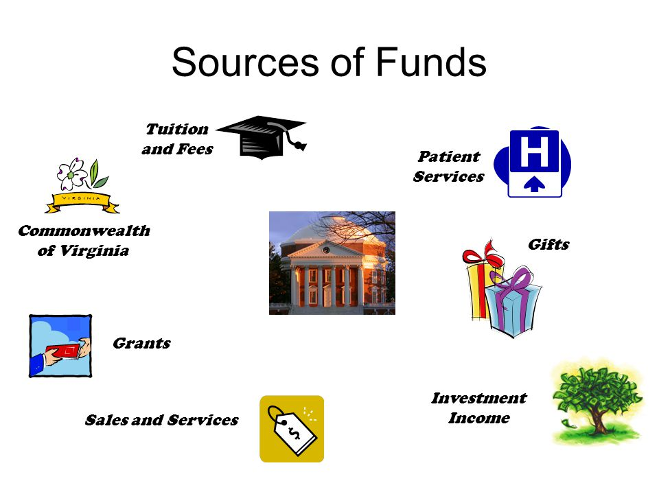 Sources of Funds Sales and Services Gifts Tuition and Fees Commonwealth of Virginia Investment Income GrantsPatient Services