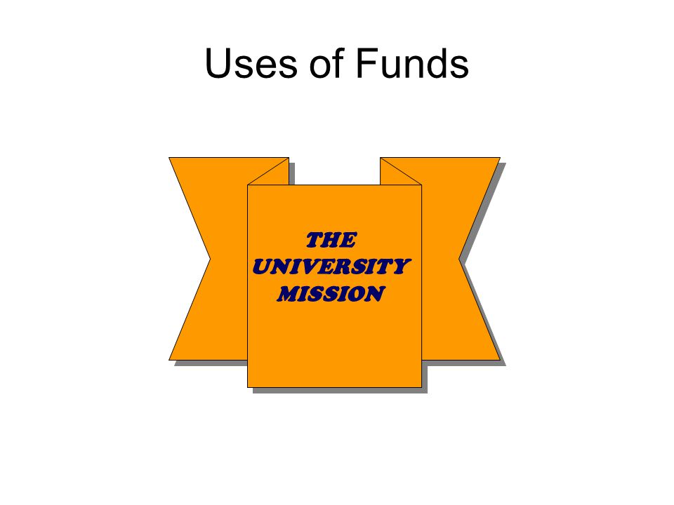 Uses of Funds THE UNIVERSITY MISSION