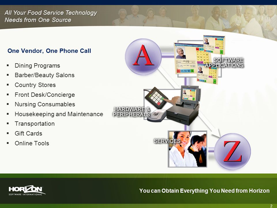 Senior Living Community Technology At Its Finest 13 Orders can be conveniently placed by phone by residents similar to ordering room service Orders can be placed at bedside for residents by utilizing tablet computers Ideal for rehabilitative services Room Service Solution is Ideal for Rehabilitative Services Stays