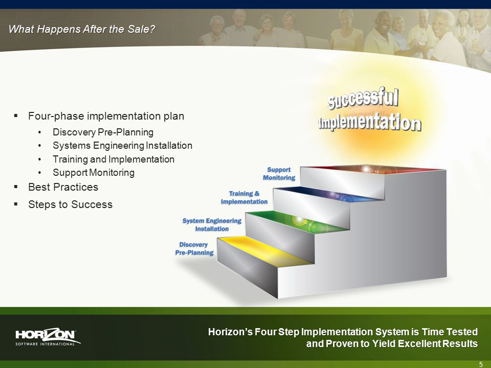 Horizon's Four Step Implementation System is Time Tested and Proven to Yield Excellent Results 5  Four-phase implementation plan Discovery Pre-Planning Systems Engineering Installation Training and Implementation Support Monitoring  Best Practices  Steps to Success What Happens After the Sale?