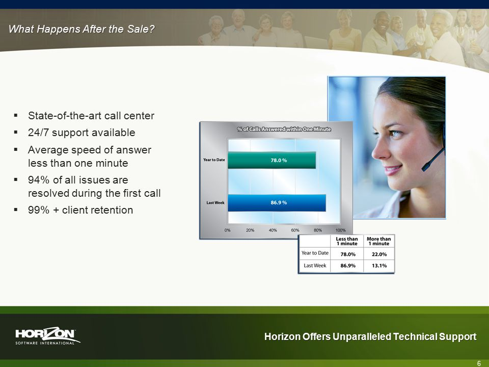 Horizon's System Pays for Itself Increases revenue – reduces costs  Increase sales and participation  Capture missed resident transactions  Accurate sales records allow precise production  Increases resident satisfaction by enabling you to provide faster and better service to residents 7 Outstanding Customer Service and State-of-the-Art Technology, at a Fair Price