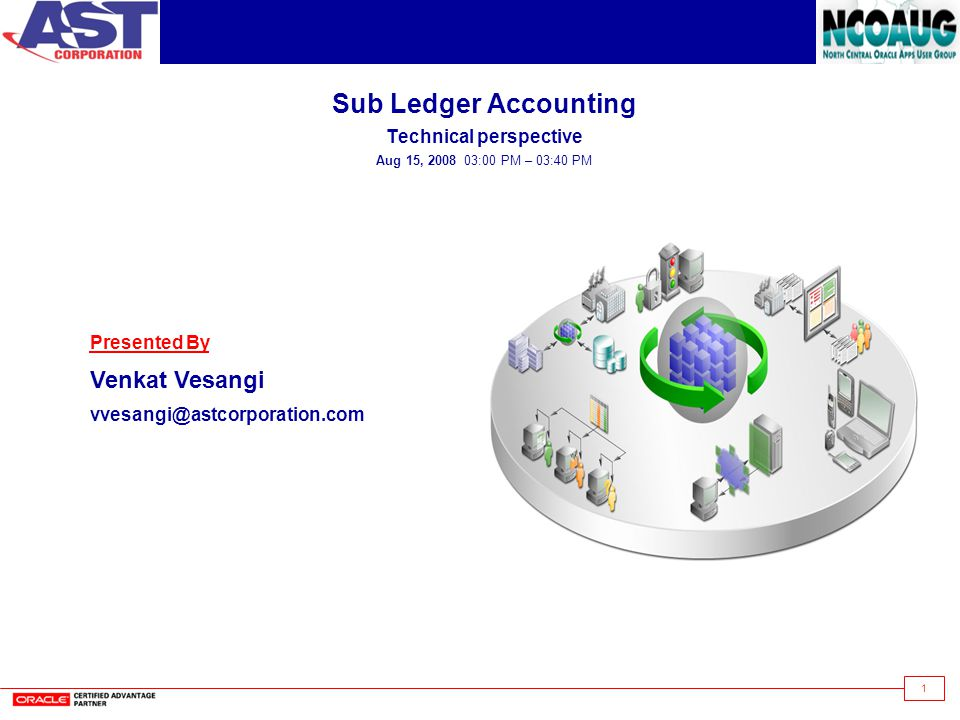 2 Agenda Introduction to Sub Ledger Accounting ( SLA ) New features of SLA Versus 11 i Configuration steps Technical Architecture Reports and Processes Issues and Troubleshooting Questions and Answers