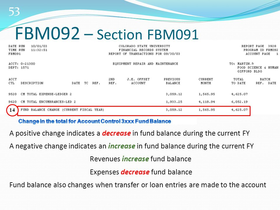 53 14 A negative change indicates an increase in fund balance during the current FY A positive change indicates a decrease in fund balance during the current FY Revenues increase fund balance Expenses decrease fund balance Fund balance also changes when transfer or loan entries are made to the account FBM092 – Section FBM091
