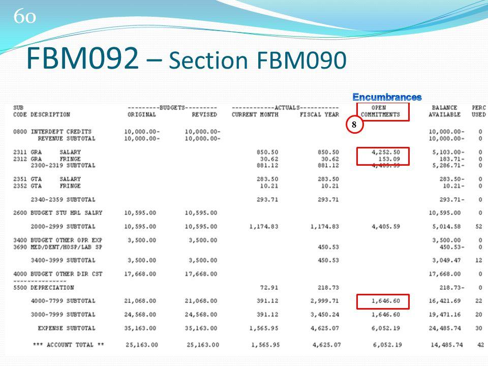 60 FBM092 – Section FBM090 8