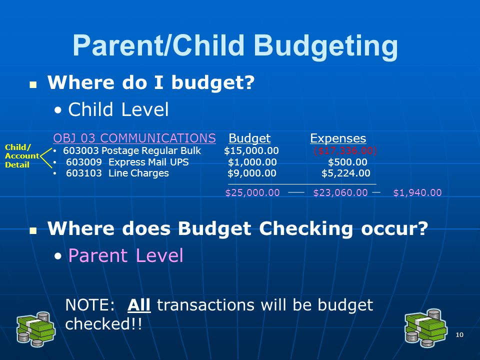 Parent/Child Budgeting Where do I budget. Child Level Where does Budget Checking occur.