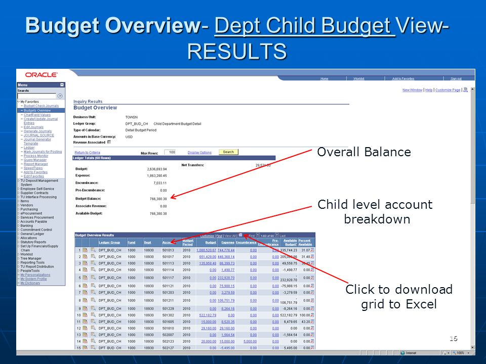 Budget Overview- Dept Child Budget View- RESULTS Child level account breakdown Overall Balance Click to download grid to Excel 16