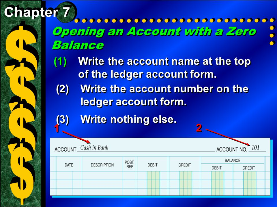Opening an Account with a Zero Balance (1)Write the account name at the top of the ledger account form. 1 1 2 2 (2)Write the account number on the led