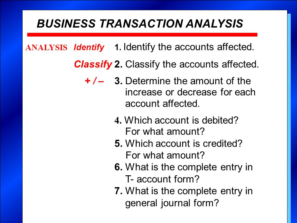 ANALYSIS Identify1. Identify the accounts affected. Classify2. Classify the accounts affected. + / –3. Determine the amount of the increase or decreas