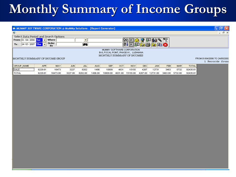 Monthly Summary of Income Groups