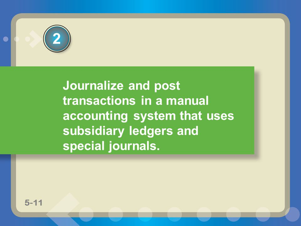 5-11 11 Journalize and post transactions in a manual accounting system that uses subsidiary ledgers and special journals. 2 5-11
