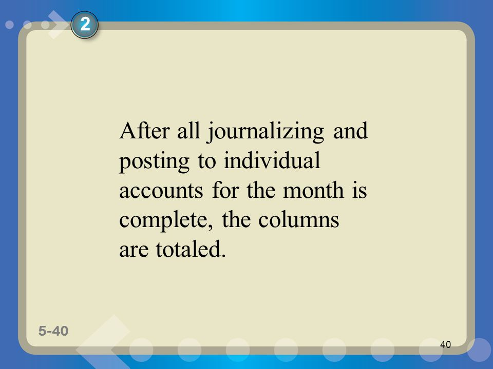 5-40 40 After all journalizing and posting to individual accounts for the month is complete, the columns are totaled. 2