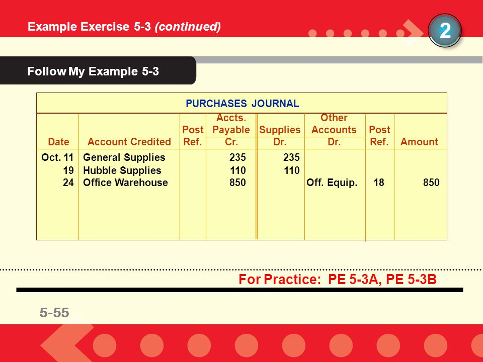 5-55 55 Example Exercise 5-3 (continued) 2 PURCHASES JOURNAL Accts.Other PostPayableSuppliesAccountsPost DateAccount CreditedRef.Cr.Dr.Dr.Ref.Amount O