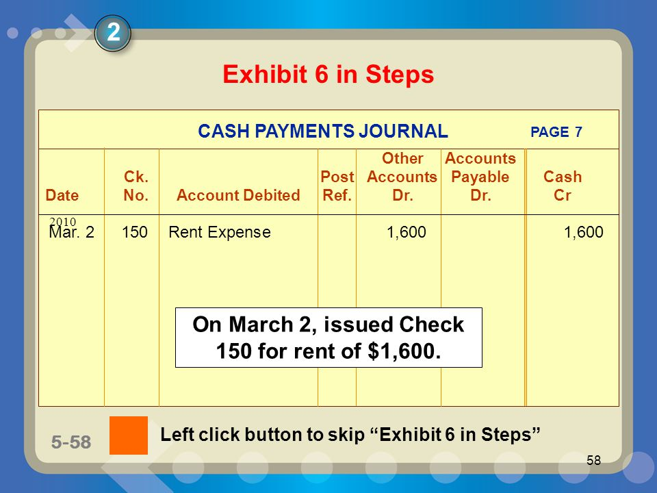 5-58 58 CASH PAYMENTS JOURNAL OtherAccounts Ck.PostAccounts PayableCash DateNo.Account DebitedRef.Dr.Dr.Cr PAGE 7 2010 Mar. 2150Rent Expense1,6001,600
