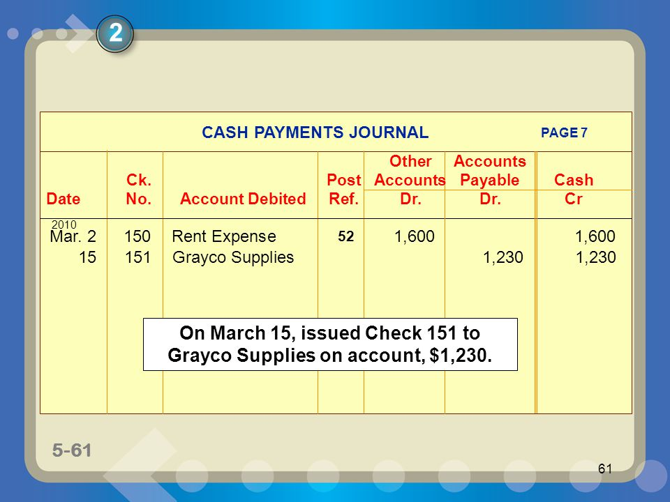 5-61 61 15151Grayco Supplies1,2301,230 2 CASH PAYMENTS JOURNAL PAGE 7 OtherAccounts Ck.PostAccounts PayableCash DateNo.Account DebitedRef.Dr.Dr.Cr 201