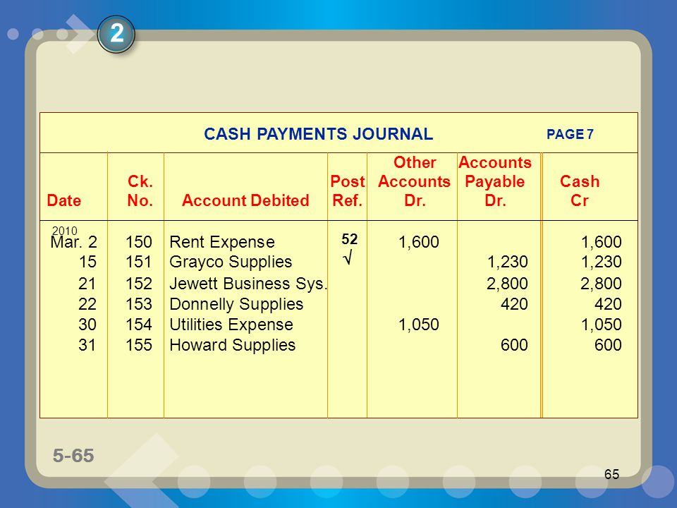 5-65 65 CASH PAYMENTS JOURNAL OtherAccounts Ck.PostAccounts PayableCash DateNo.Account DebitedRef.Dr.Dr.Cr PAGE 7 2010 Mar. 2150Rent Expense1,6001,600