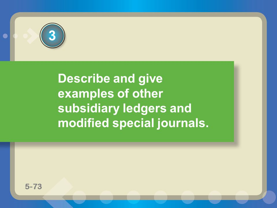 73 Describe and give examples of other subsidiary ledgers and modified special journals. 3 5-73