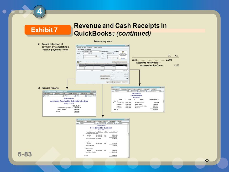5-83 83 4 Exhibit 7 Revenue and Cash Receipts in QuickBooks © (continued)