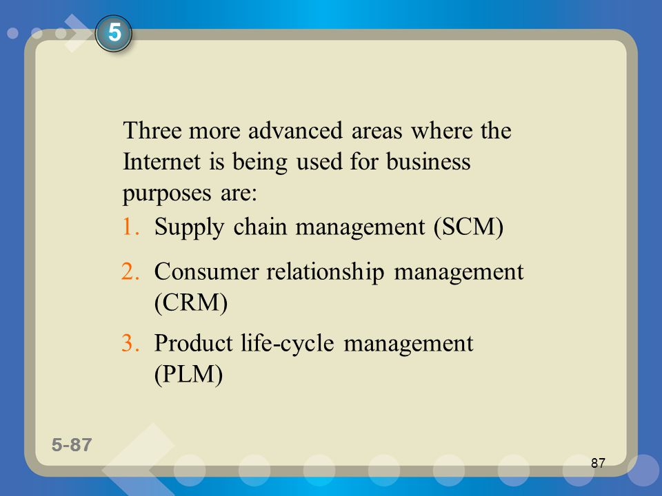5-87 87 Three more advanced areas where the Internet is being used for business purposes are: 1.Supply chain management (SCM) 2.Consumer relationship