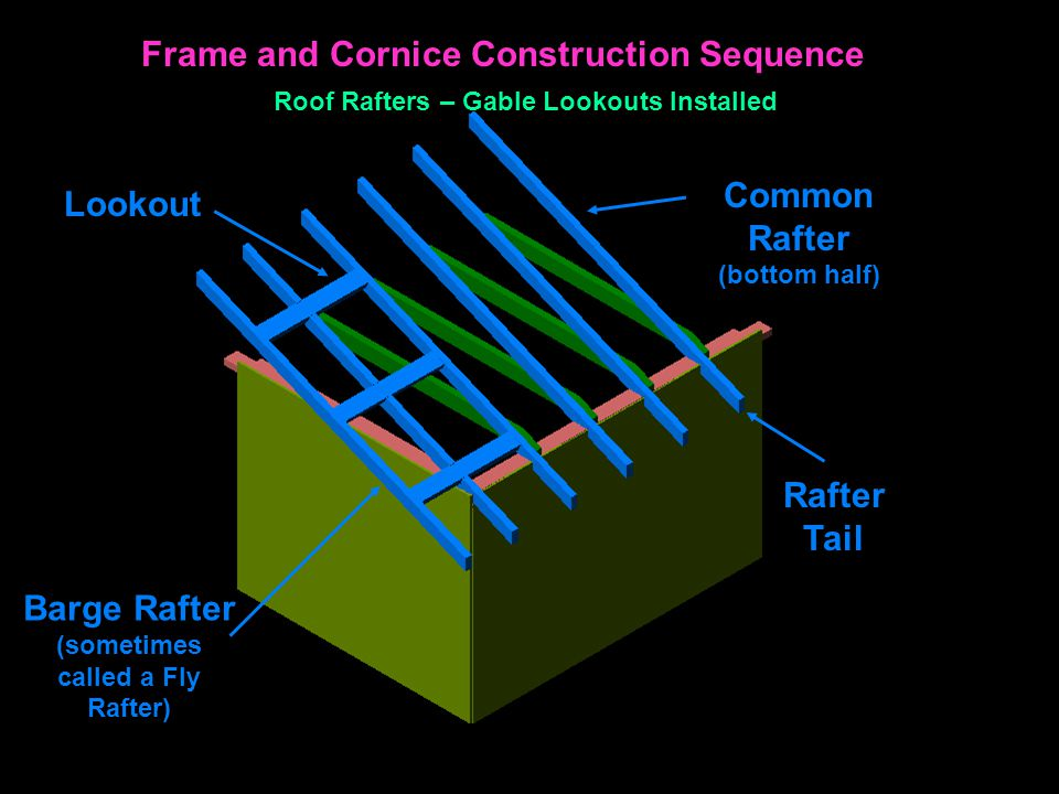 Frame and Cornice Construction Sequence Roof Rafters – Gable Lookouts Installed Common Rafter (bottom half) Lookout Rafter Tail Barge Rafter (sometimes called a Fly Rafter)