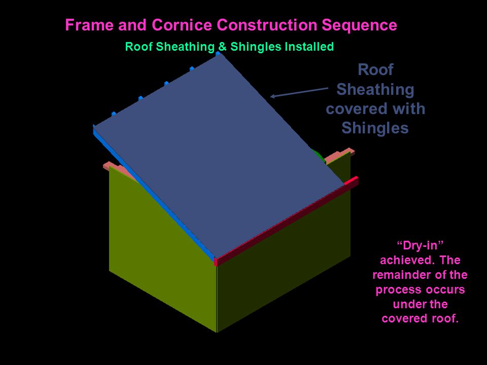 Roof Sheathing covered with Shingles Frame and Cornice Construction Sequence Dry-in achieved.