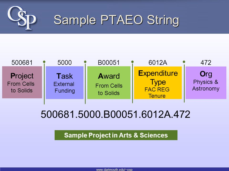 www.dartmouth.edu/~osp Sample PTAEO String 500681.5000.B00051.6012A.472 Project From Cells to Solids Task External Funding Award From Cells to Solids Expenditure Type FAC REG Tenure Org Physics & Astronomy ●●●● 5006815000B000516012A472 Sample Project in Arts & Sciences
