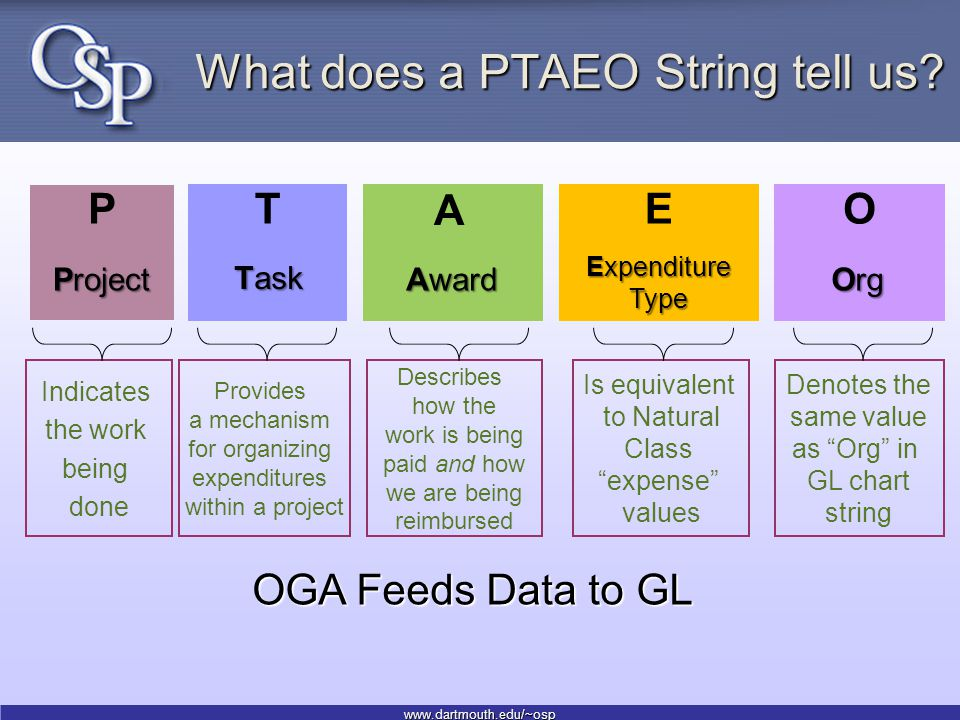 www.dartmouth.edu/~osp What does a PTAEO String tell us.