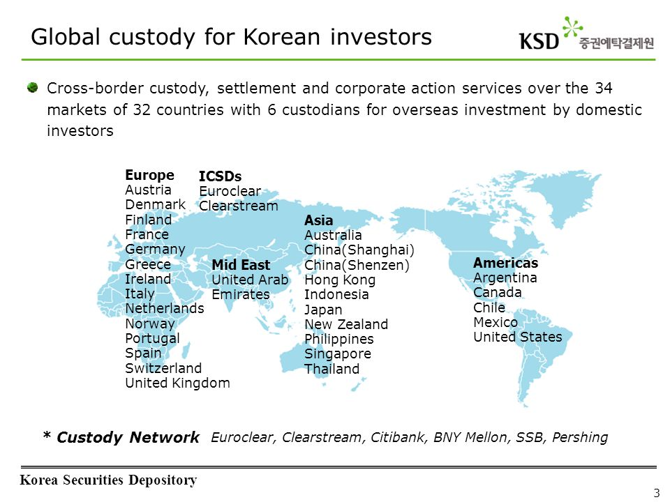 Korea Securities Depository 3 Global custody for Korean investors Cross-border custody, settlement and corporate action services over the 34 markets o