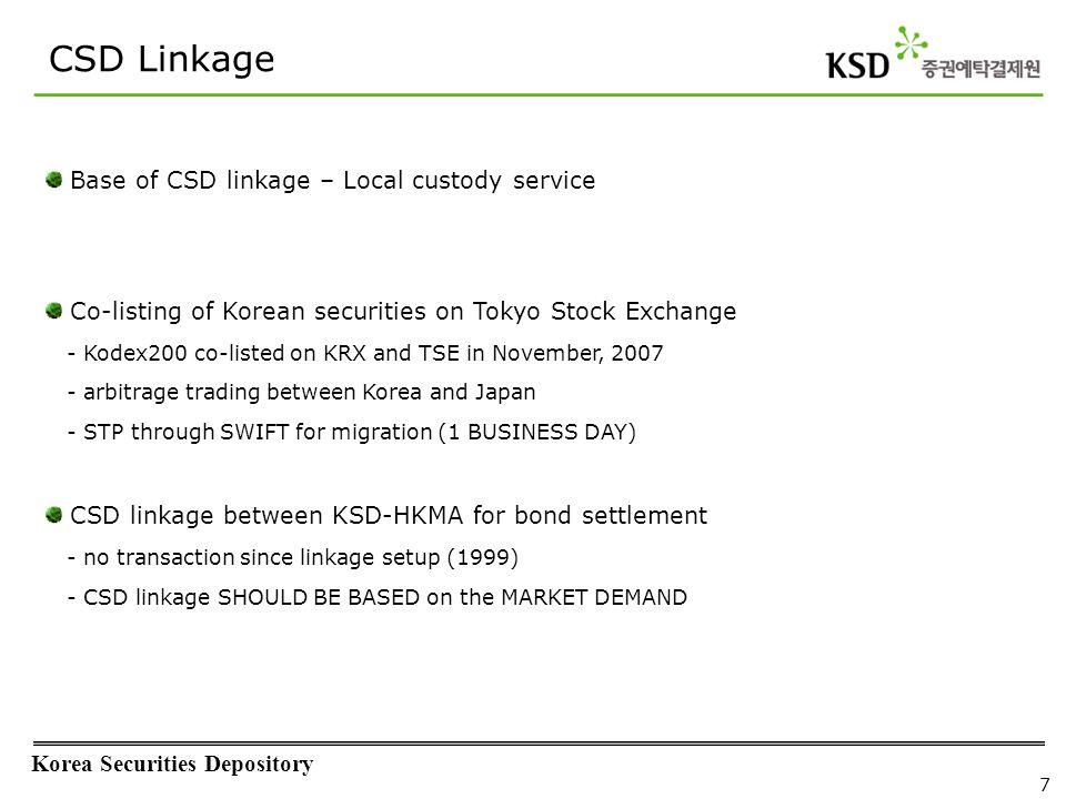 Korea Securities Depository 7 CSD Linkage Base of CSD linkage – Local custody service Co-listing of Korean securities on Tokyo Stock Exchange - Kodex2