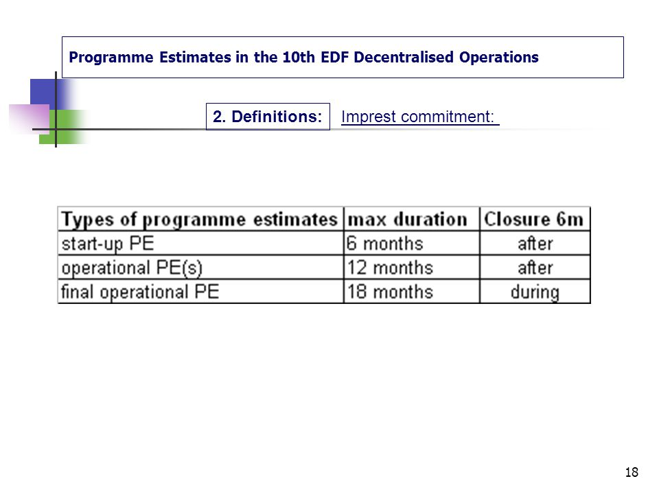 Programme Estimates in the 10th EDF Decentralised Operations 2. Definitions: implementation arrangements: Defined in the TAP: Technical and Administra