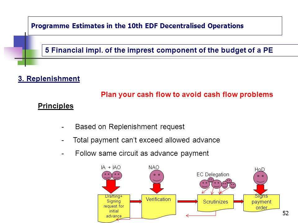 Programme Estimates in the 10th EDF Decentralised Operations 5 Financial impl. of the imprest component of the budget of a PE 51 3. Payment Each payme