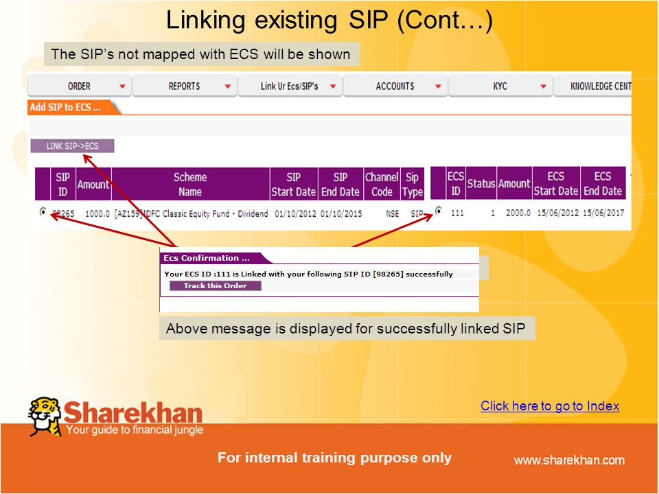 Linking existing SIP (Cont…) The SIP's not mapped with ECS will be shown Select the SIP & the ECS which is to be linked And click on LINK SIP-> ECS Above message is displayed for successfully linked SIP Click here to go to Index For internal training purpose only