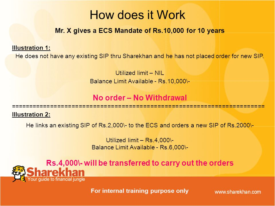 Mr. X gives a ECS Mandate of Rs.10,000 for 10 years Illustration 1: He does not have any existing SIP thru Sharekhan and he has not placed order for n