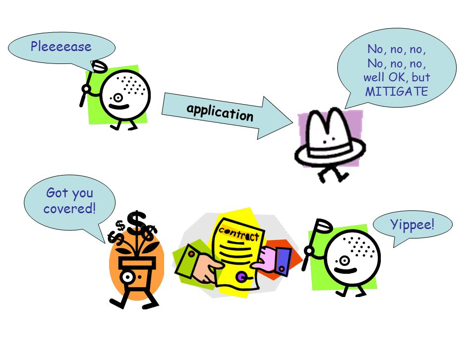 application No, no, no, No, no, no, well OK, but MITIGATE Pleeeease Got you covered! Yippee!