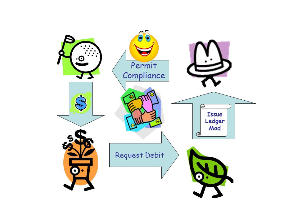 Request Debit Issue Ledger Mod Permit Compliance