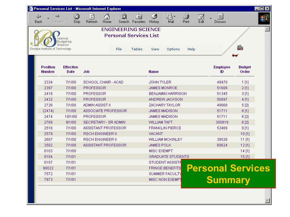 Personal Services Summary