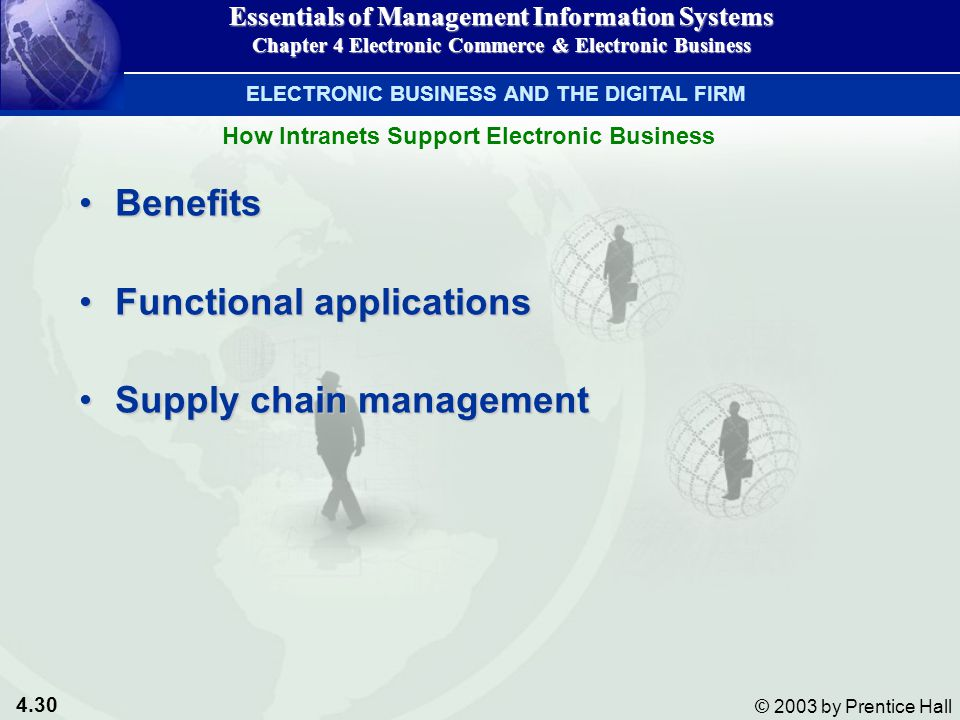 4.30 © 2003 by Prentice Hall BenefitsBenefits Functional applicationsFunctional applications Supply chain managementSupply chain management How Intranets Support Electronic Business Essentials of Management Information Systems Chapter 4 Electronic Commerce & Electronic Business ELECTRONIC BUSINESS AND THE DIGITAL FIRM