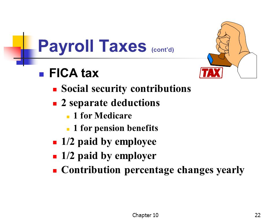 Chapter 1022 Payroll Taxes (cont'd) FICA tax Social security contributions 2 separate deductions 1 for Medicare 1 for pension benefits 1/2 paid by employee 1/2 paid by employer Contribution percentage changes yearly