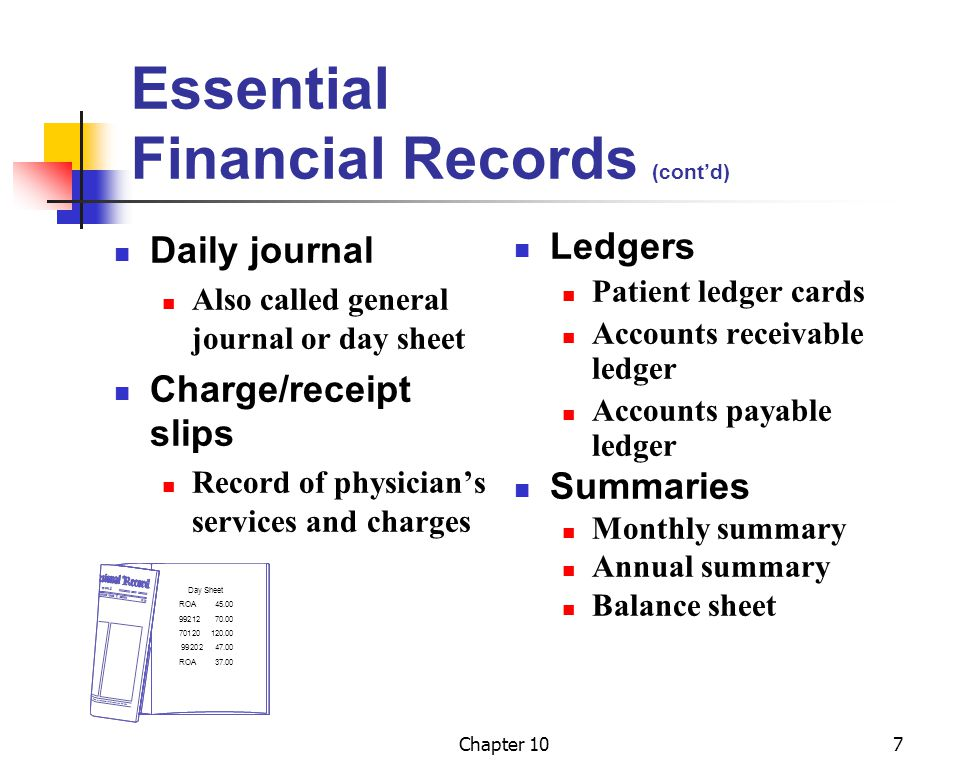Chapter 107 Essential Financial Records (cont'd) Daily journal Also called general journal or day sheet Charge/receipt slips Record of physician's services and charges Ledgers Patient ledger cards Accounts receivable ledger Accounts payable ledger Summaries Monthly summary Annual summary Balance sheet Day Sheet ROA ROA 37.00